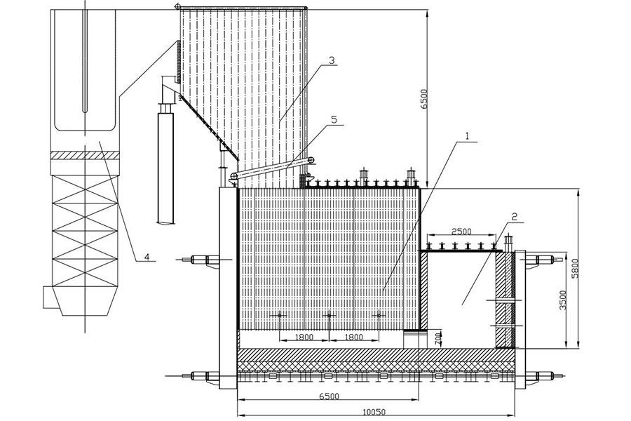 Аналитический обзор - Металлургические методы переработки ТБО