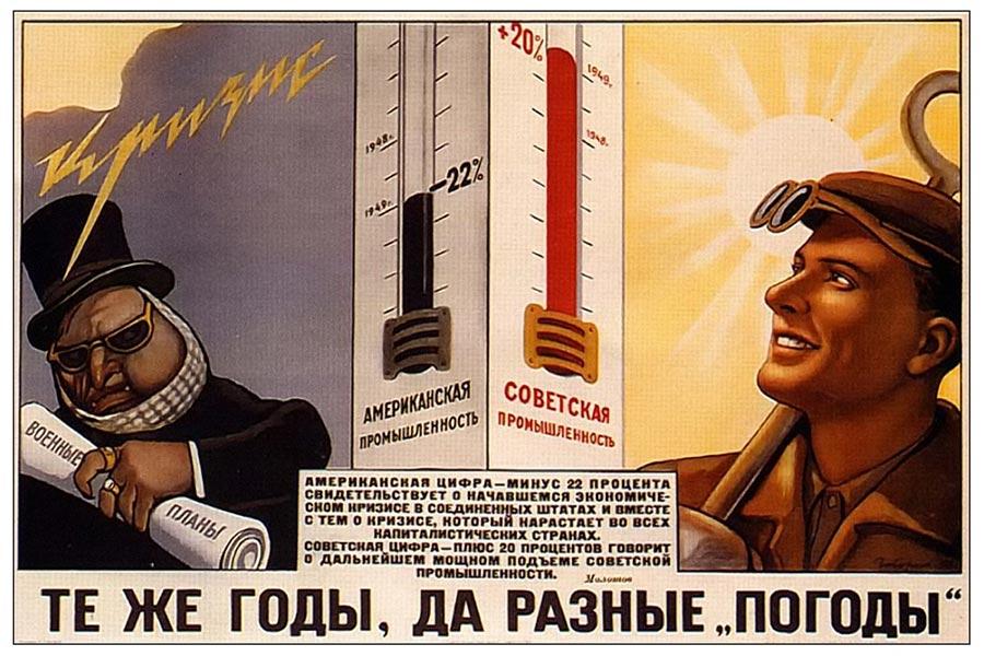 Инновационные механизмы в советской экономике второй половины XX века