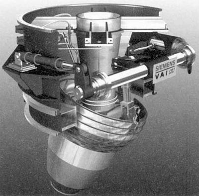 Система колошниковой загрузки SimetalGimbalTop