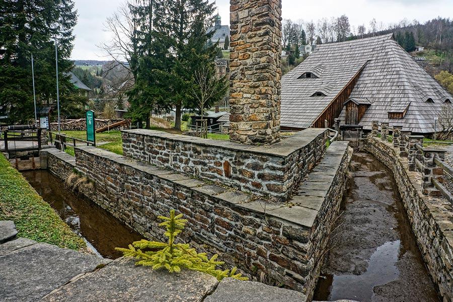 Канал для подвода воды
