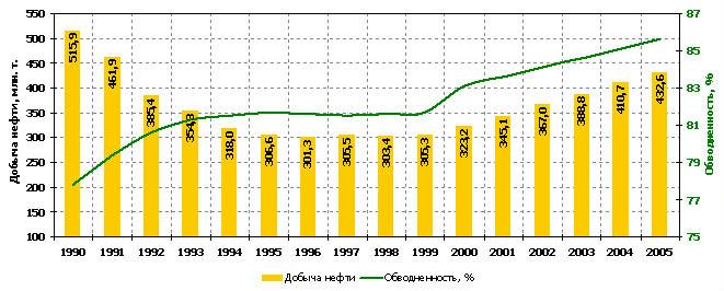Получение и использование товарного продукта из отработанных автомобильных шин