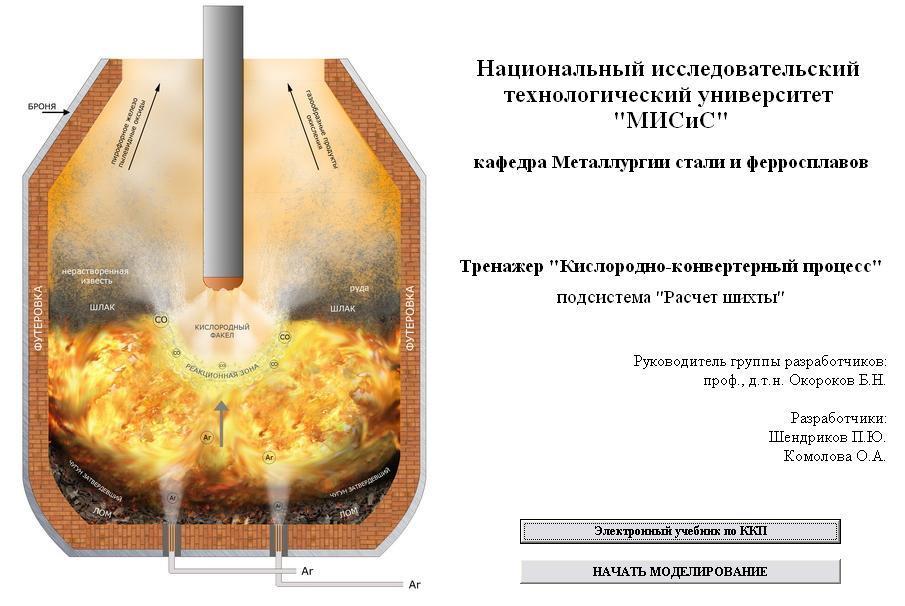 Тренажерный комплекс «Кислородно-конвертерный процесс»