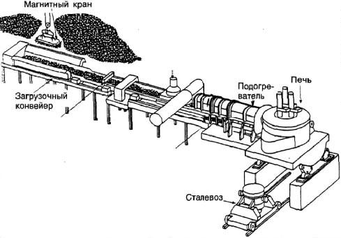 Аналитический обзор - ВЭР черной металлургии